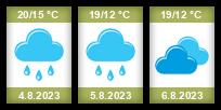 Počasí Olešnice