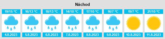 Počasí Náchod - Slunečno.cz