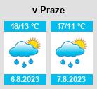 Dlouhodobá předpověď počasí jižní Morava