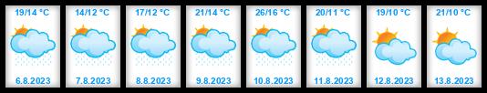 Dlouhodobá předpověď počasí Královehradecký kraj a Krkonoše