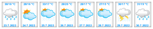 Dlouhodobá předpověď počasí Plzeňský kraj