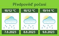 http://www.slunecno.cz/