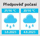 Slunecno.cz