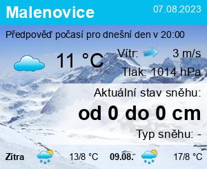 Počasí P.O.M.A. Malenovice