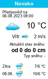 Počasí Dobřany (Plzeň-jih) - Slunečno.cz