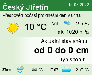 Počasí Frenštát podRadhoštěm - Slunečno.cz