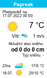 Počasí Frýdlant nad Ostravicí - Slunečno.cz