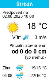 Počasí Horní Suchá - Slunečno.cz