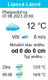 Počasí Chropyně - Slunečno.cz