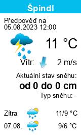 Počasí Ivančice - Slunečno.cz