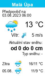 Počasí pro ski areál Malá Úpa - Slunečno.cz