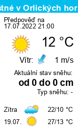 Počasí Deštné v Orl. horách - Slunečno.cz