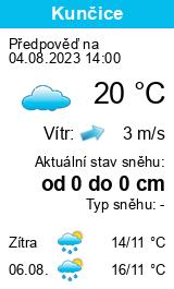 Počasí Kunčice - Slunečno.cz