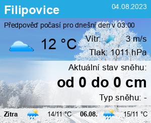 Počasí Skipark Filipovice