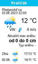 Počasí Tišnov - Slunečno.cz