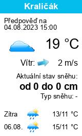Počasí Bedřichov - Slunečno.cz