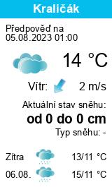 Počasí Duchcov - Slunečno.cz