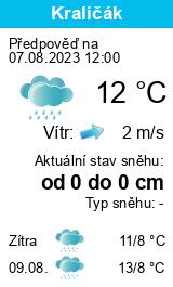 Počasí Vrchlabí - Slunečno.cz