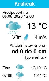 Počasí Česká Lípa - Slunečno.cz
