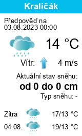 Počasí Lanškroun - Slunečno.cz