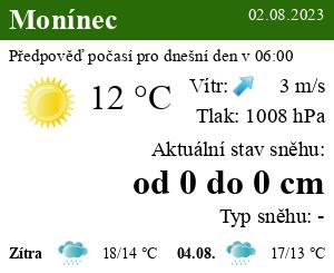 Počasí Havlíčkův Brod - Slunečno.cz