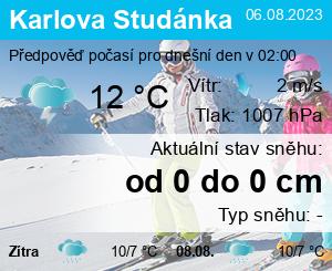 Počasí Brušperk - Slunečno.cz