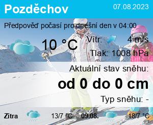 Počasí Meziboří - Slunečno.cz