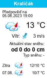 Počasí Benecko