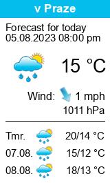 Pogoda w Mikulov