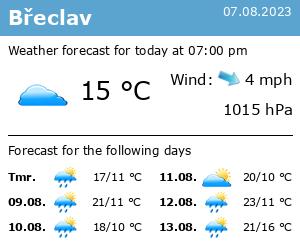 Pogoda w Brzecławiu