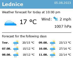 Pogoda w Lednicach