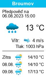 Počasí Broumov (okres Náchod) - Slunečno.cz