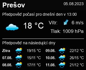 Počasí Prešov - Slunečno.cz