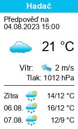 Počasí Hadač dnes i zítra předpověď