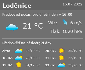 Počasí Loděnice (okres Beroun) - Slunečno.cz