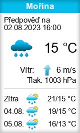 Počasí Mořina - Slunečno.cz