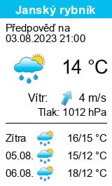 Počasí Janský rybník dnes i zítra předpověď