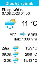 Počasí Dlouhý rybník dnes i zítra předpověď