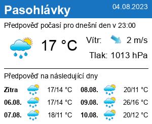 Počasí Pasohlávky - Slunečno.cz