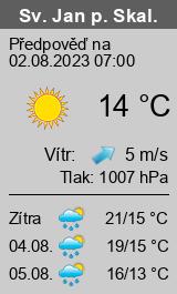 Počasí Svatý Jan pod Skalou - Slunečno.cz