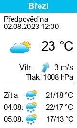 Počasí Březí (okres Břeclav) - Slunečno.cz