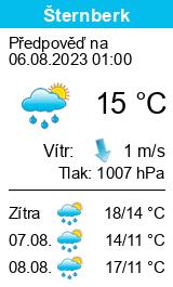Počasí Šternberk - Slunečno.cz