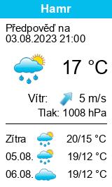 Počasí Hamr na Jezeře - Slunečno.cz