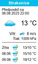 Počasí Strakonice - Slunecno.cz