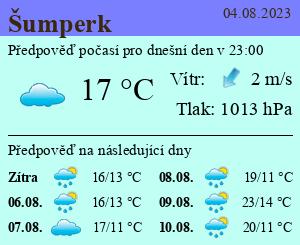 Počasí Šumperk - Slunečno.cz