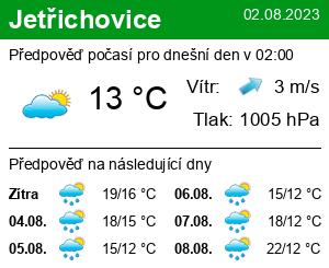 Počasí Jetřichovice - Slunečno.cz