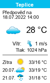 http://www.slunecno.cz/meteoradar/ Meteoradar