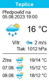 Počasí Teplice - Slunečno.cz
