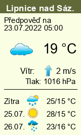 Počasí Lipnice nad Sázavou - Slunečno.cz
