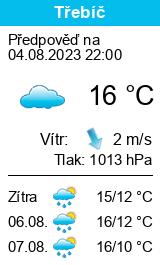 Počasí Třebíč - Slunečno.cz